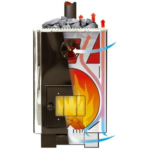 Vedeldade Misa 11208 är snyggast och är bevisligen effektivast, ingen värmer din bastu snabbare