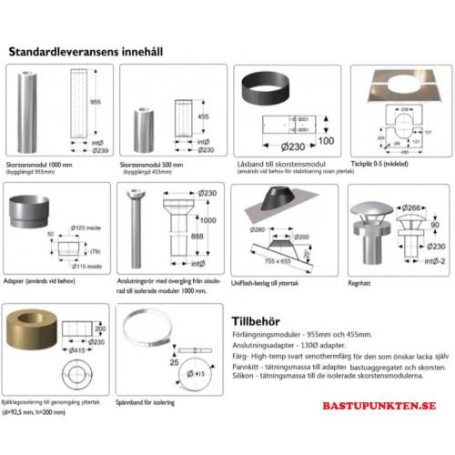 Förlängning 955 mm till paket rostfri rund bastuskorsten