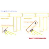LED-list monteringsexempel under bastulav, riktas lite snett framåt, gärna i två nivårer