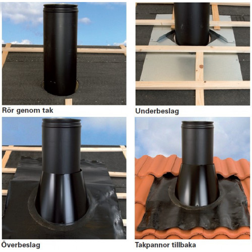 Paket svartlackerad rund skorsten, dia 130/230, L 2410 mm, 1000 mm oisolerat startrör och 1410 mm helisolerad del