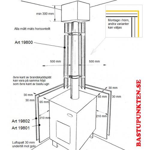 19800, Rökrörsmonterat brandskydd för bastuaggegat, mått montage i hörn